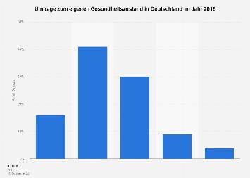 Selbsteinschätzung des eigenen Gesundheitszustand in Deutschland 2016