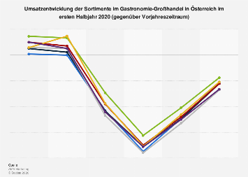 Umfrage unter Frauen in Österreich zu den Kriterien für das perfekte Geschenk 2017