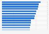 Niedriglohnempfänger in Europa nach Ländern 2014