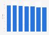 Markenbekanntheit von Nivea im Bereich Deomittel in Österreich bis 2019