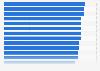 The global creativity index 2015