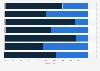 Umfrage zum Leben im Lieblings-Immobilientyp in der Schweiz 2016