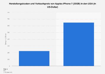 Herstellungskosten und Verkaufspreis des iPhone 7