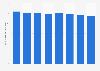 Número de cajeros automáticos en Italia 2011-2017