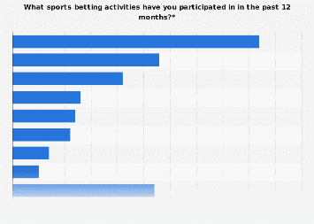Sports betting statistics history frame rate issues csgo betting