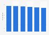 Volume total du travail non-salarié de la main-d'œuvre agricole en Slovénie 2013-2018