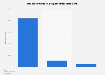 Bewertung der Bundespräsidentschaft von Joachim Gauck 2017