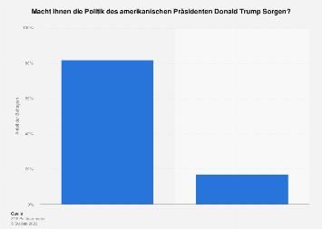 Umfrage zu Sorgen wegen der Politik von Donald Trump 2019