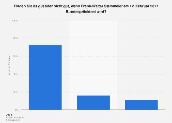 Meinung zu Steinmeier als designierter Bundespräsident 2017