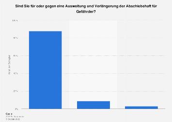 Umfrage zur Ausweitung und Verlängerung der Abschiebehaft für Gefährder 2017
