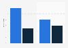 Umfrage in Österreich zur Anzahl der elektronisch empfangenen Newsletter bis 2016