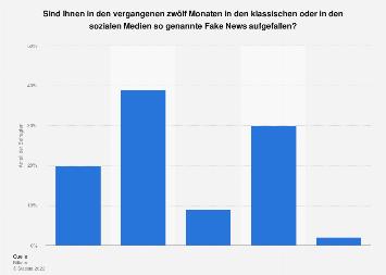Umfrage zur Wahrnehmung von Fake News in Deutschland 2017