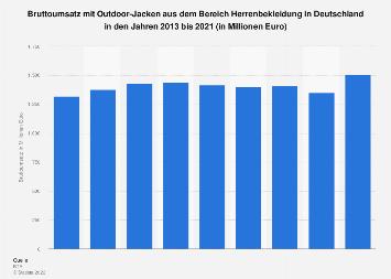 Umsatz mit Jacken aus dem Bereich Herrenbekleidung in Deutschland bis 2017