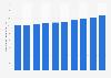 Real estate companies number in Japan FY 2006-2015