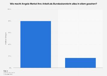 Bewertung der Arbeit von Angela Merkel als Bundeskanzlerin im September 2019
