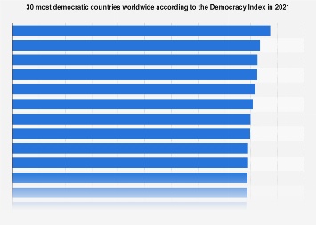Democracy Index: most democratic countries 2018