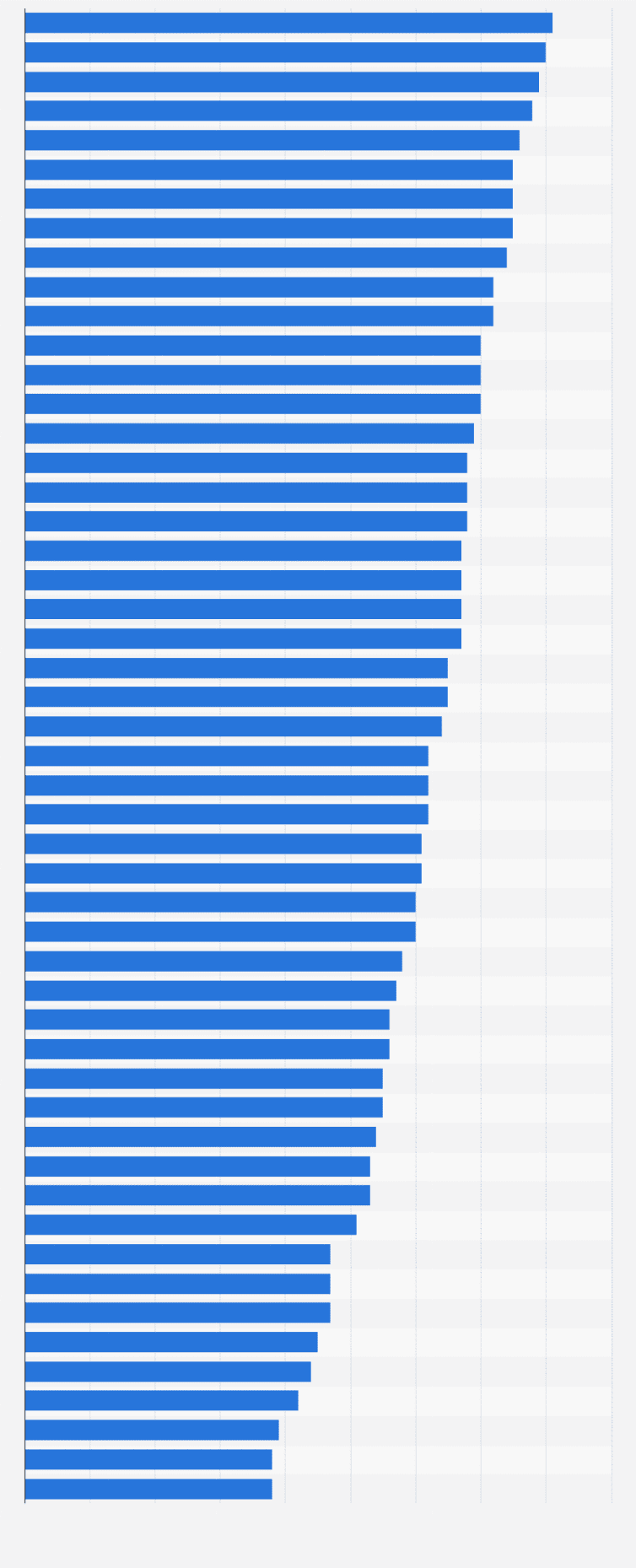 Made-In Country Index - perception of products made in Italy