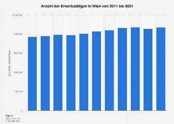 Erwerbstätige in Wien bis 2018