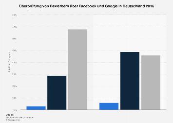 Bewerber-Überprüfung über Facebook und Google in Deutschland 2016