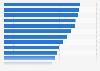 Umfrage zum Interesse an verschiedenen Gaming-Genres in Deutschland 2016