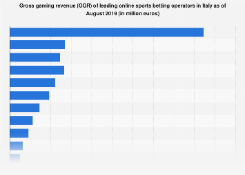 Italy: cash inflow of online sports betting services 2017