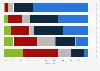 Umfrage zu Argumenten für Elektromobilität in der Schweiz 2014