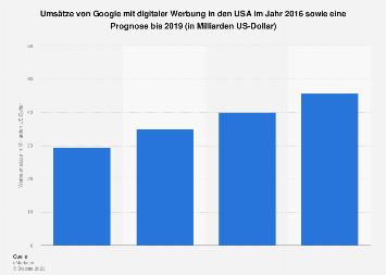 Prognose der Umsätze von Google mit digitaler Werbung in den USA bis 2019