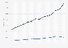 Import von Feta aus Griechenland in Deutschland bis 2018