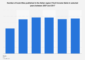 Italy: book titles published in Friuli-Venezia Giulia 2007-2015
