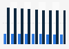 Anzahl der Verkaufsstellen der Convenience-Kanäle in Deutschland bis 2016