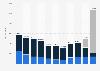 Anzahl der Abschiebungen und freiwilligen Ausreisen in den USA bis 2016