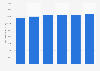 Anzahl der bewohnten Wohnungen in Deutschland bis 2014