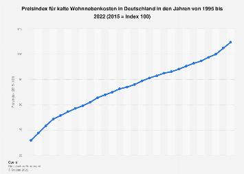 preisentwicklung kalter wohnnebenkosten in nordrhein. Black Bedroom Furniture Sets. Home Design Ideas