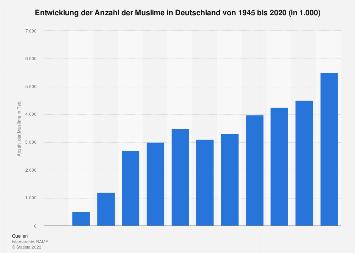 muslime kennenlernen in deutschland kosovo frauen kennenlernen