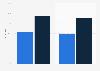 Umfrage zur Effektivität von TV-Spots 2009