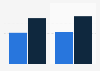 Umfrage zur Effektivität von Online-Video-Spots 2009