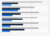 Umfrage zum Thema Online-Videos: Positive Wahrnehmung von Onlinewerbung 2009