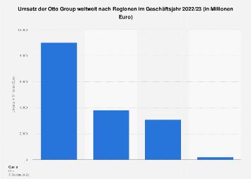 Umsatz der Otto Group weltweit nach Regionen 2017/18