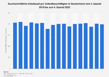 Arbeitszeit je Vollzeitbeschäftigten in Deutschland bis 2018