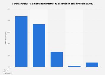 Zahlungsbereitschaft für Paid Content im Internet in Italien 2009
