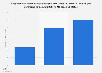 Schätzung der Ausgaben von Netflix für Videoinhalte weltweit bis 2017