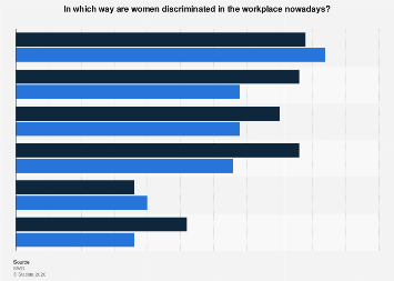 Italy: forms of discrimination against women in the workplace 2017