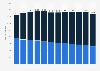 Anzahl der Unternehmen in der Telekommunikationsbranche in Deutschland bis 2016