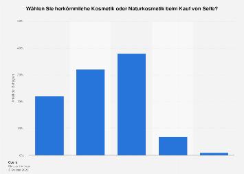 Anteil von Naturkosmetik beim Kauf von Seife in Deutschland 2017
