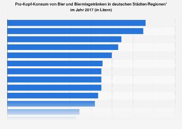 Pro-Kopf-Konsum von Bier und Biermixgetränken in deutschen Städten und Regionen 2017