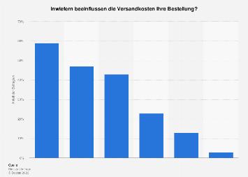 e voting einfluss auf die wahlbeteiligung in deutschland 2014 umfrage. Black Bedroom Furniture Sets. Home Design Ideas