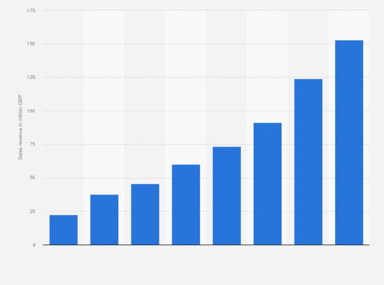 gym gender statistics