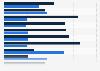 Umfrage zur Bewertung der eigenen Lebenssituation in der Europäischen Union (EU) 2017