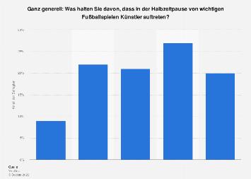 Umfrage zum Auftritt von Künstlern in Fußball-Halbzeitpausen in Deutschland 2017