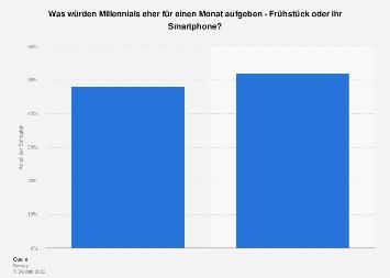 Umfrage zur Einstellung auf was Millennials in Deutschland eher verzichten können